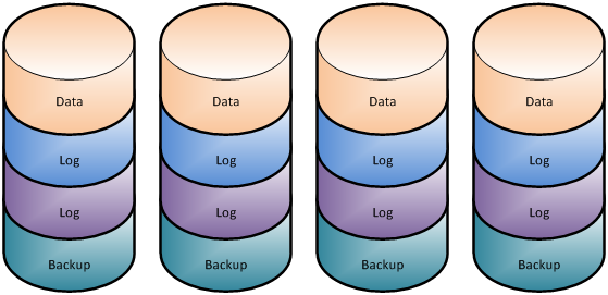 PoorSQL