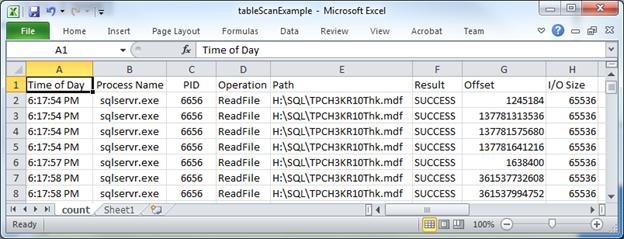 Detailed Windows I/O: Process Monitor Part 2 - SQL Velocity